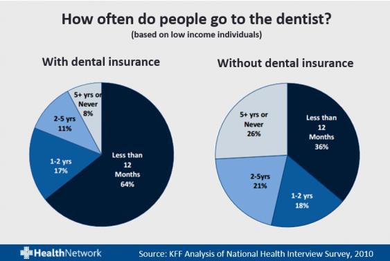 individual-dental